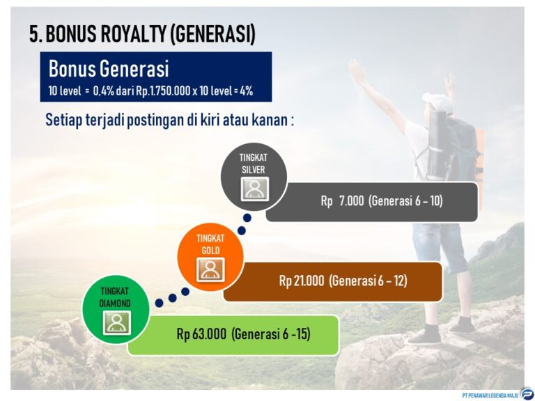 12. Bonus Royalty (Generasi)
