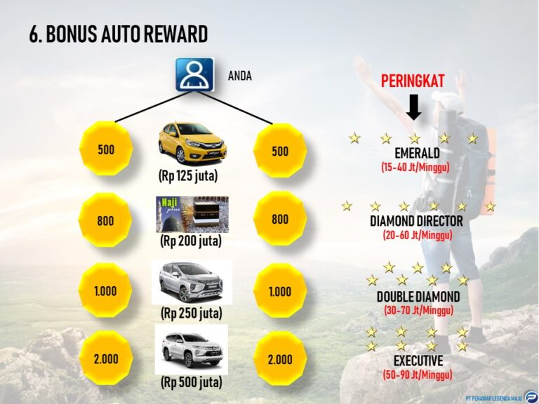 16. Point Bonus AutoReward