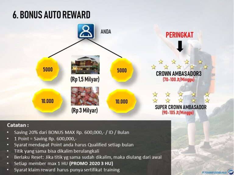 17. Point Bonus AutoReward