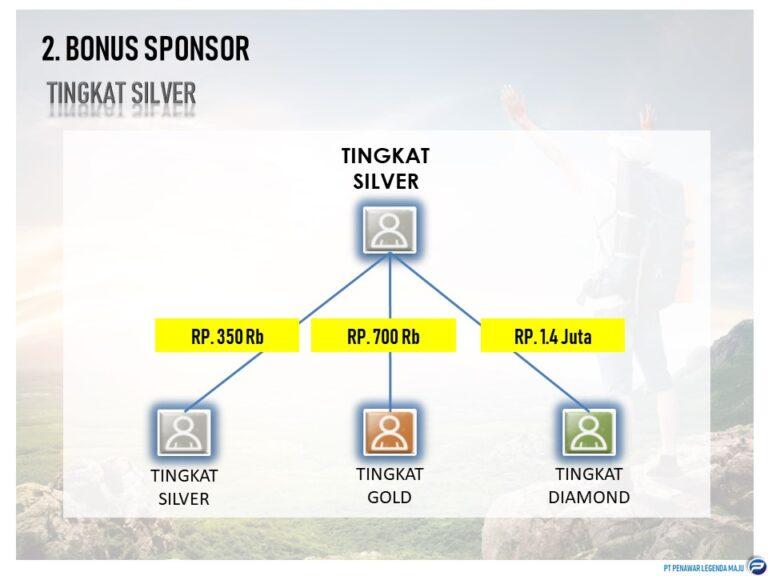 6. Bonus Sponsor untuk Silver