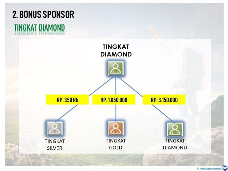 8. Bonus Sponsor untuk Diamond